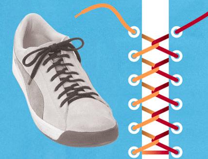 Лучший способ завязать шнурки
